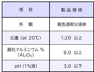 塩化アルミニウム 製品規格